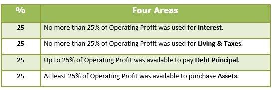 four areas table.jpg